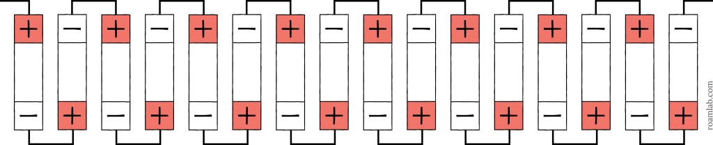Diagram of battery cells arranged in 16s.