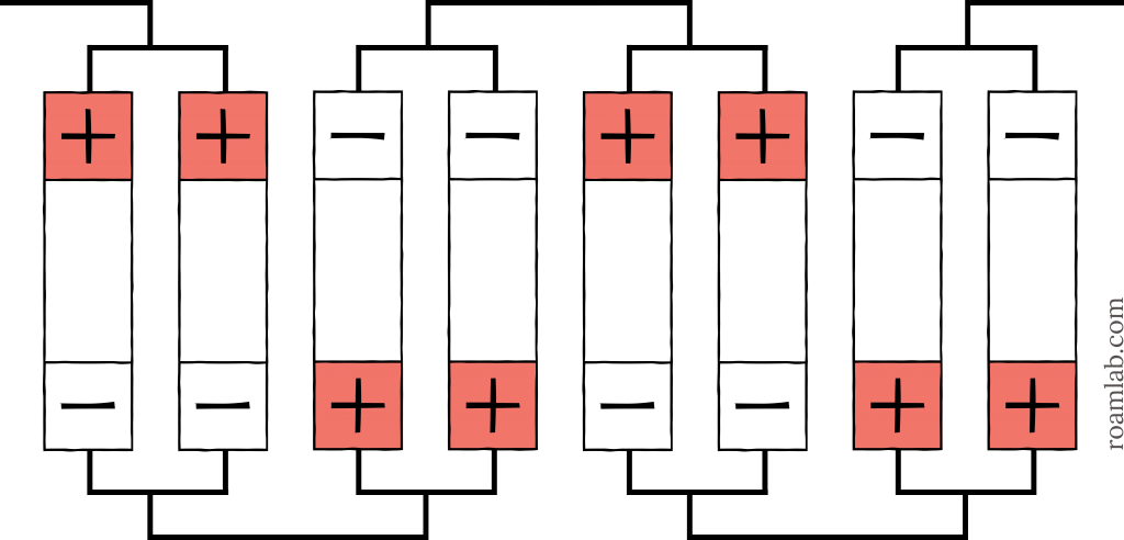Diagram of battery cells arranged in 2p8s
