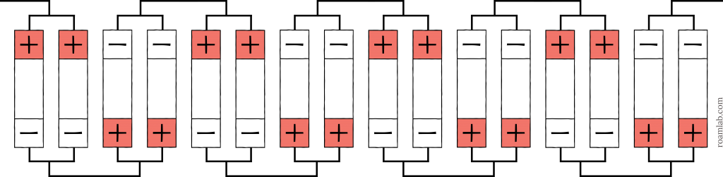 Diagram of battery cells arranged in 2p8s.