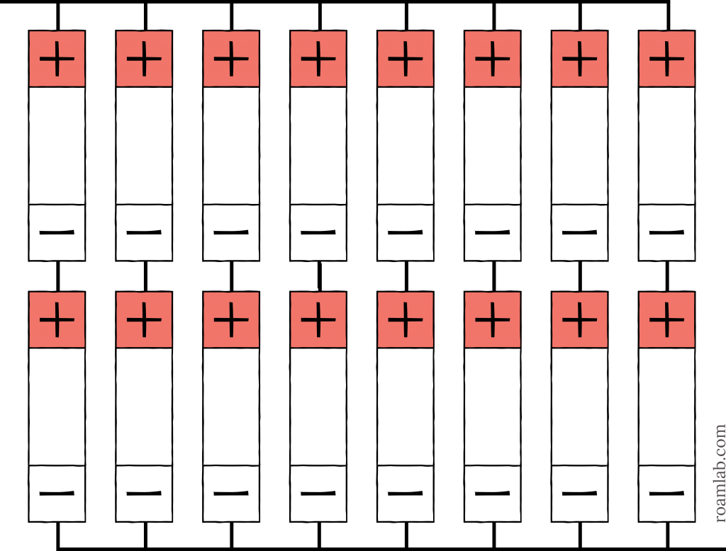 Diagram of battery cells arranged in 2s8p.