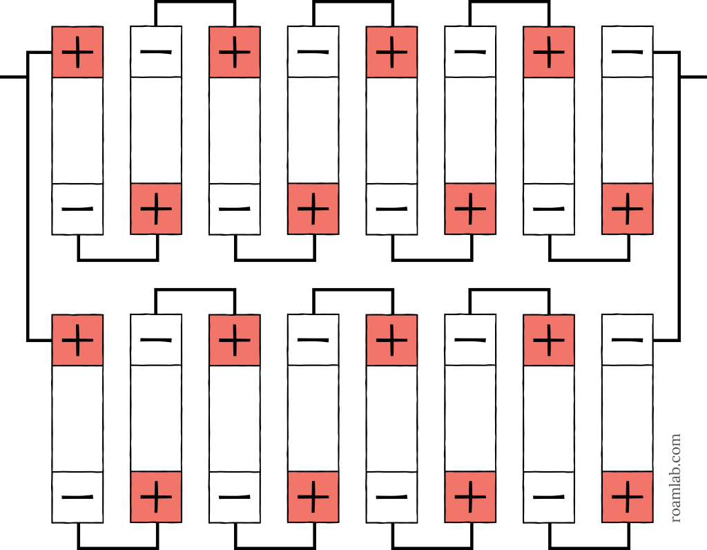 Diagram of battery cells arranged in 8s2p.