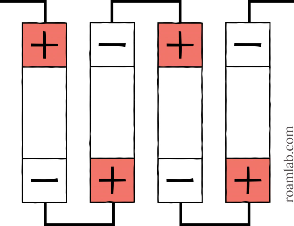 Diagram of battery cells arranged in series.