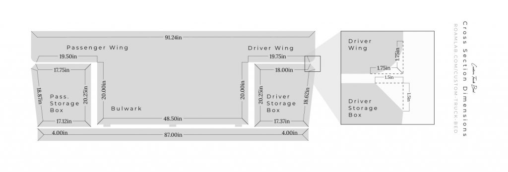 Diagram cross section of a truck camper and storage boxes under its wings.